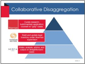 Collaborative Disaggregation